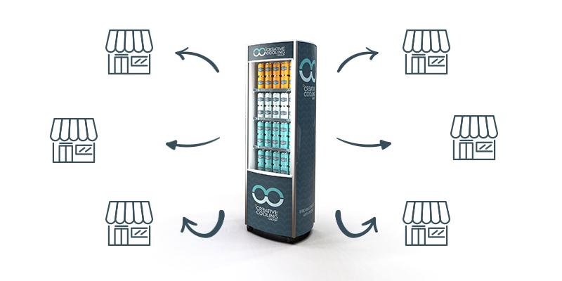 Rent-a-cooler_FlexSolutions_shipment_800x400 px